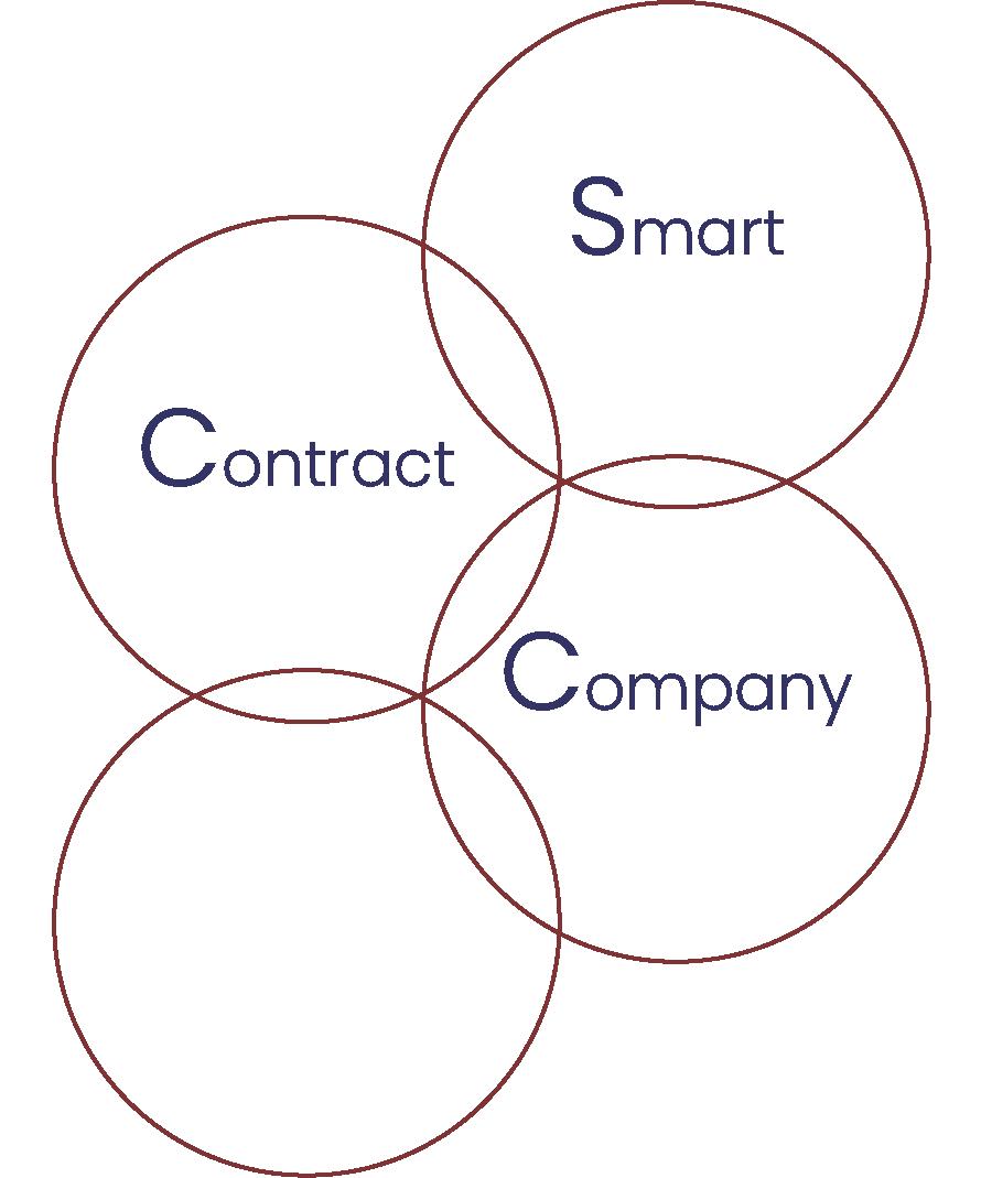 Smart Contract Company
